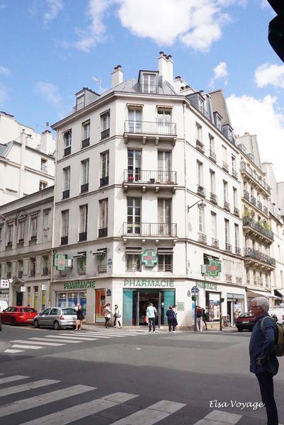 【旅遊】巴黎自由行。觀光客必去的藥妝店/美妝店City Pharma戰利品(City Pharmacie)